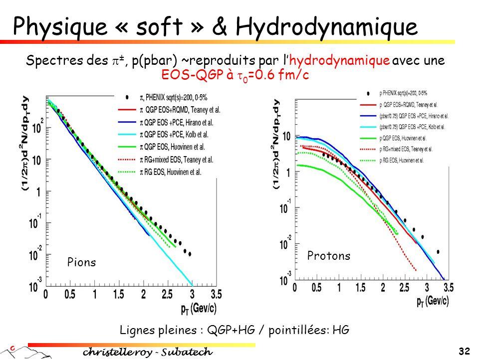 christelle roy - Subatech 32 Spectres des  ±, p(pbar) ~reproduits par l'hydrodynamique avec une EOS-QGP à  0 =0.6 fm/c Pions Lignes pleines : QGP+HG