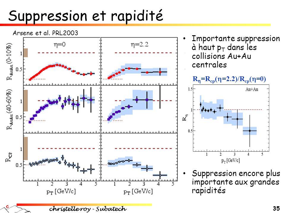 christelle roy - Subatech 35 Arsene et al. PRL2003 R  =R cp (  =2.2)/R cp (  =0) • Importante suppression à haut p T dans les collisions Au+Au cent