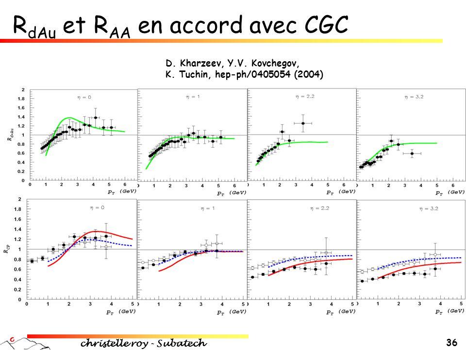 christelle roy - Subatech 36 R dAu et R AA en accord avec CGC D. Kharzeev, Y.V. Kovchegov, K. Tuchin, hep-ph/0405054 (2004)