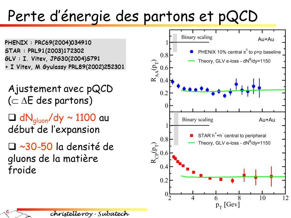 christelle roy - Subatech 39 Perte d'énergie des partons et pQCD Ajustement avec pQCD (   E des partons)  dN gluon /dy ~ 1100 au début de l'expansi