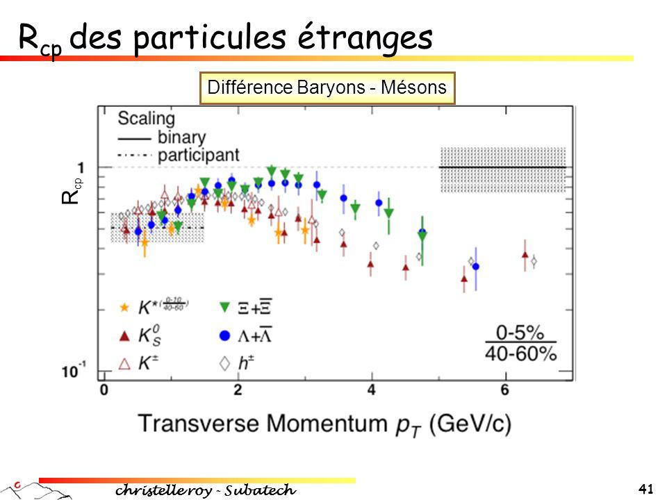 christelle roy - Subatech 41 R cp des particules étranges R cp Différence Baryons - Mésons