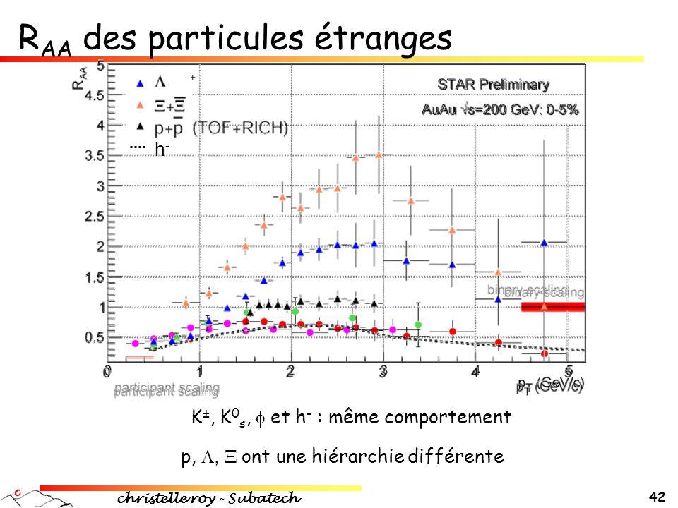 christelle roy - Subatech 42 R AA des particules étranges K ±, K 0 s,  et h - : même comportement p, ,  ont une hiérarchie différente h-h-