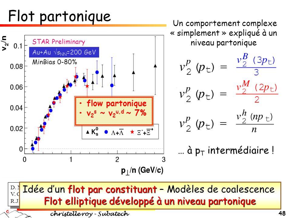 christelle roy - Subatech 48 Au+Au  s NN =200 GeV Un comportement complexe « simplement » expliqué à un niveau partonique … à p T intermédiaire ! Au+
