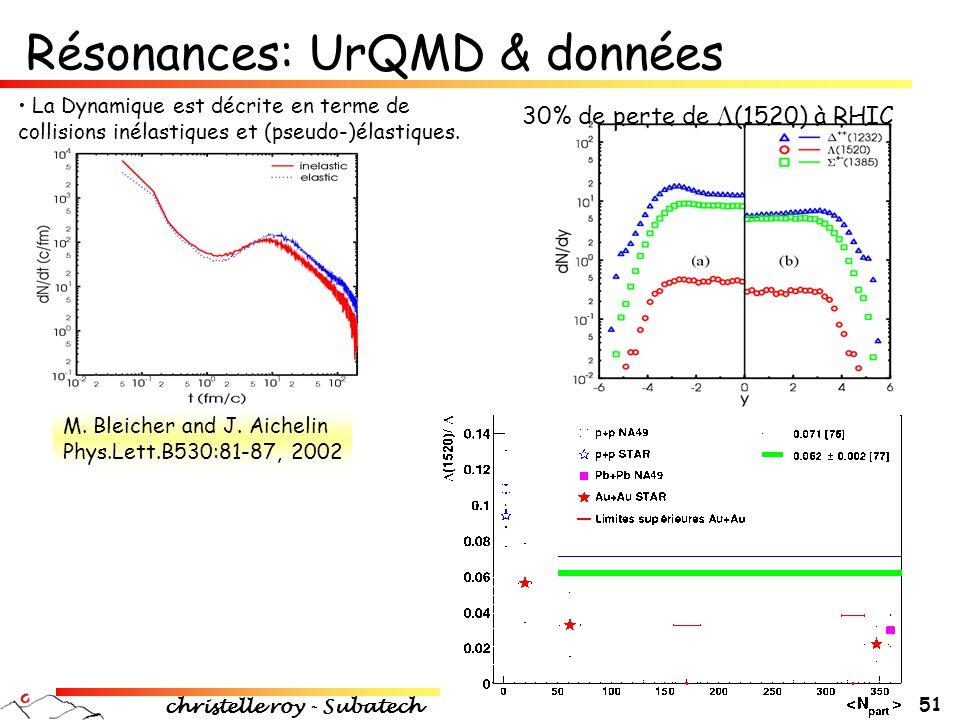 christelle roy - Subatech 51 Résonances: UrQMD & données • La Dynamique est décrite en terme de collisions inélastiques et (pseudo-)élastiques. M. Ble