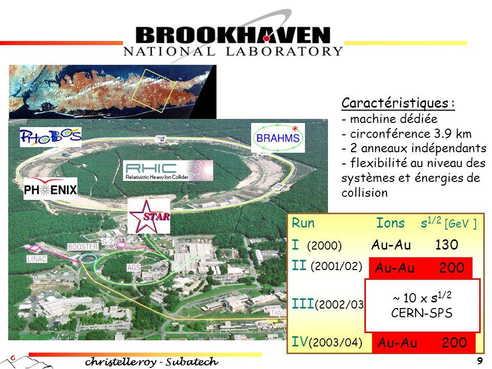 christelle roy - Subatech 9 Caractéristiques : - machine dédiée - circonférence 3.9 km - 2 anneaux indépendants - flexibilité au niveau des systèmes e