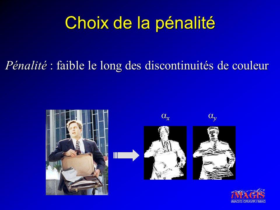 iMAGIS-GRAVIR / IMAG Choix de la pénalité Pénalité : faible le long des discontinuités de couleur xxxx yyyy