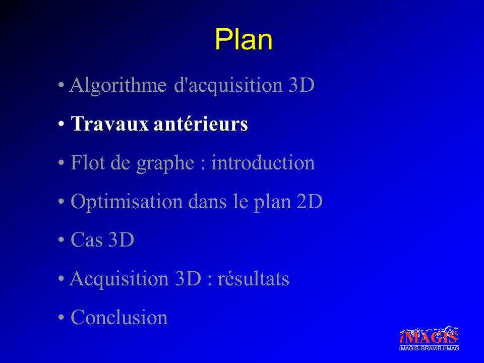 iMAGIS-GRAVIR / IMAG Plan • Algorithme d acquisition 3D Travaux antérieurs • Travaux antérieurs • Flot de graphe : introduction • Optimisation dans le plan 2D • Cas 3D • Acquisition 3D : résultats • Conclusion