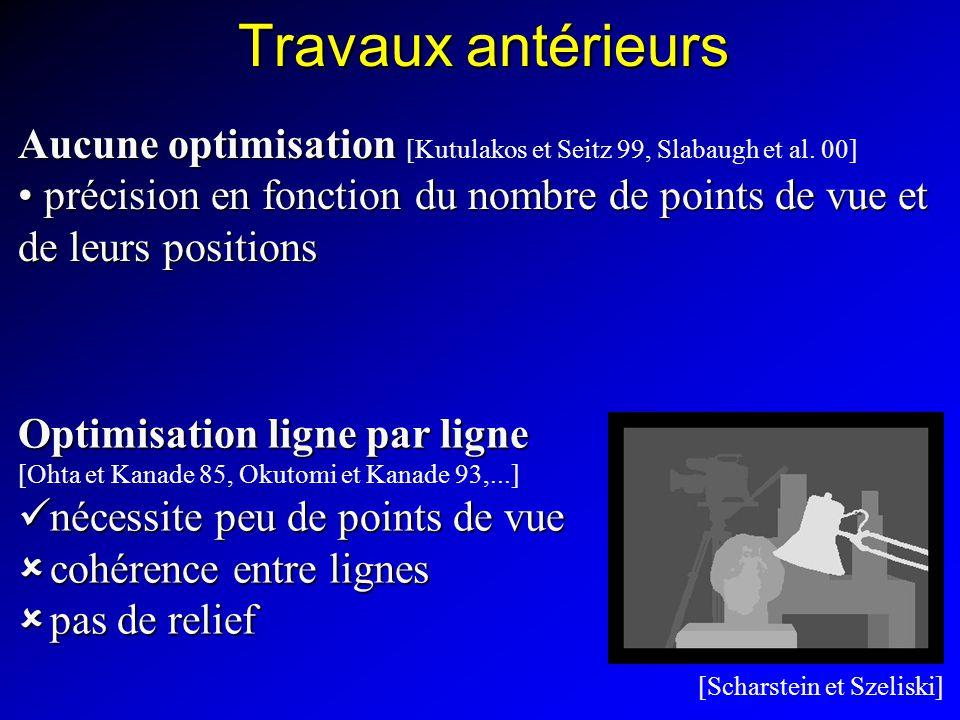 iMAGIS-GRAVIR / IMAG Travaux antérieurs Aucune optimisation Aucune optimisation [Kutulakos et Seitz 99, Slabaugh et al.