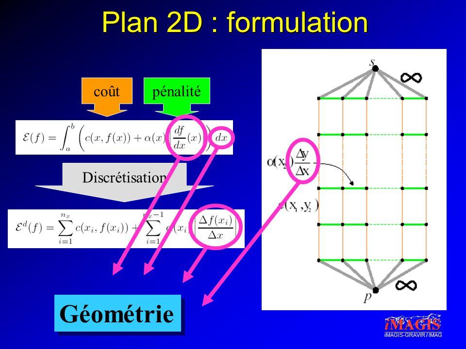iMAGIS-GRAVIR / IMAG Plan 2D : formulation Discrétisation coûtpénalité Géométrie