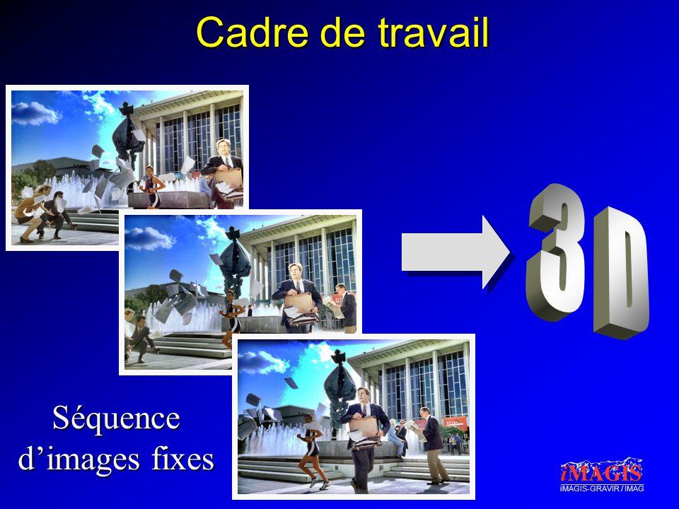 iMAGIS-GRAVIR / IMAG Cadre de travail Séquence d'images fixes