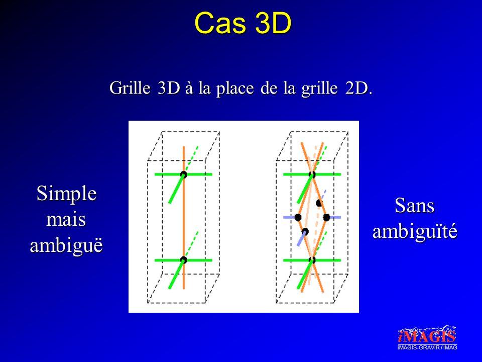 iMAGIS-GRAVIR / IMAG Cas 3D Simple mais ambiguë Sans ambiguïté Grille 3D à la place de la grille 2D.
