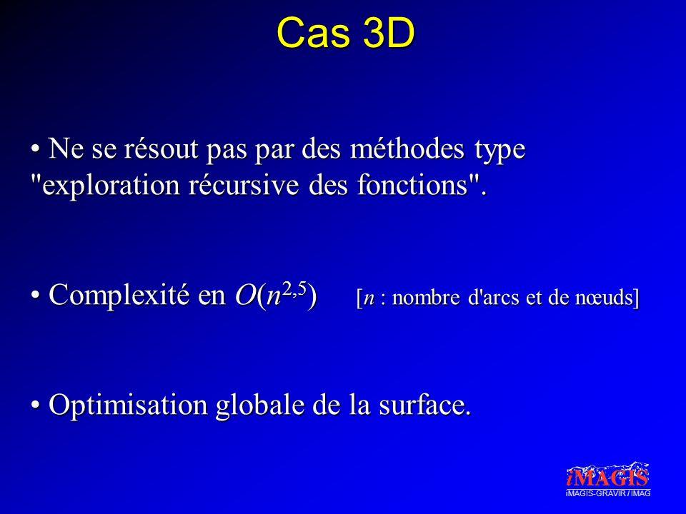 iMAGIS-GRAVIR / IMAG Cas 3D • Ne se résout pas par des méthodes type exploration récursive des fonctions .