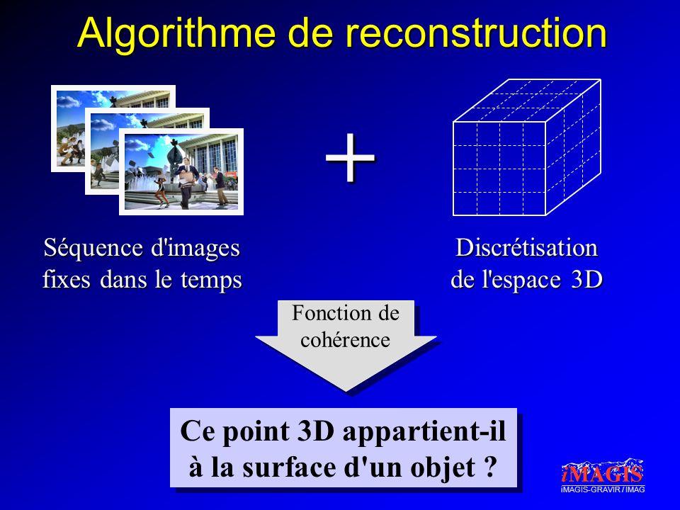 iMAGIS-GRAVIR / IMAG Algorithme de reconstruction Séquence d images fixes dans le temps + Discrétisation de l espace 3D Fonction de cohérence Ce point 3D appartient-il à la surface d un objet