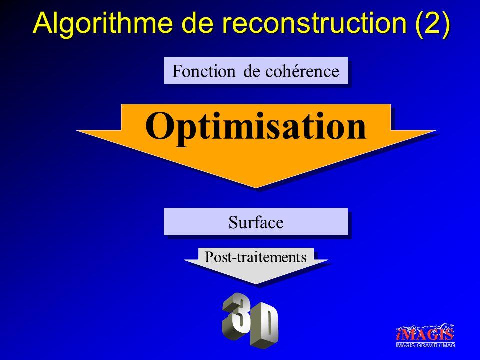 iMAGIS-GRAVIR / IMAG Algorithme de reconstruction (2) Optimisation Fonction de cohérence Surface Post-traitements