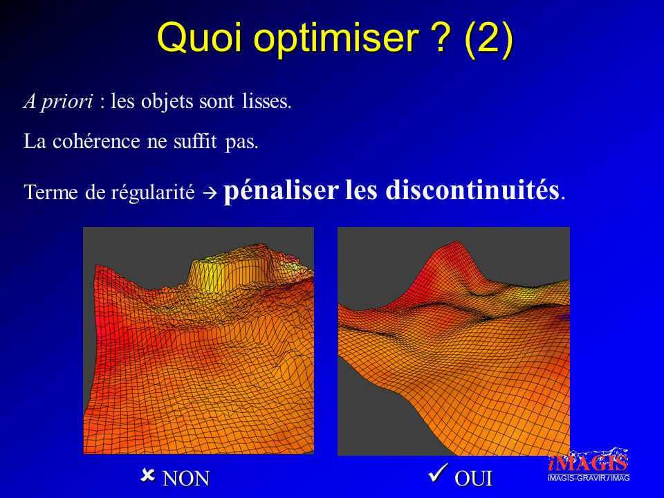 iMAGIS-GRAVIR / IMAG Quoi optimiser . (2) A priori : les objets sont lisses.