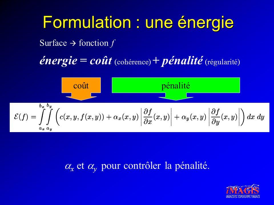 iMAGIS-GRAVIR / IMAG Formulation : une énergie coûtpénalité Surface  fonction f énergie = coût (cohérence) + pénalité (régularité)  x et  y pour contrôler la pénalité.