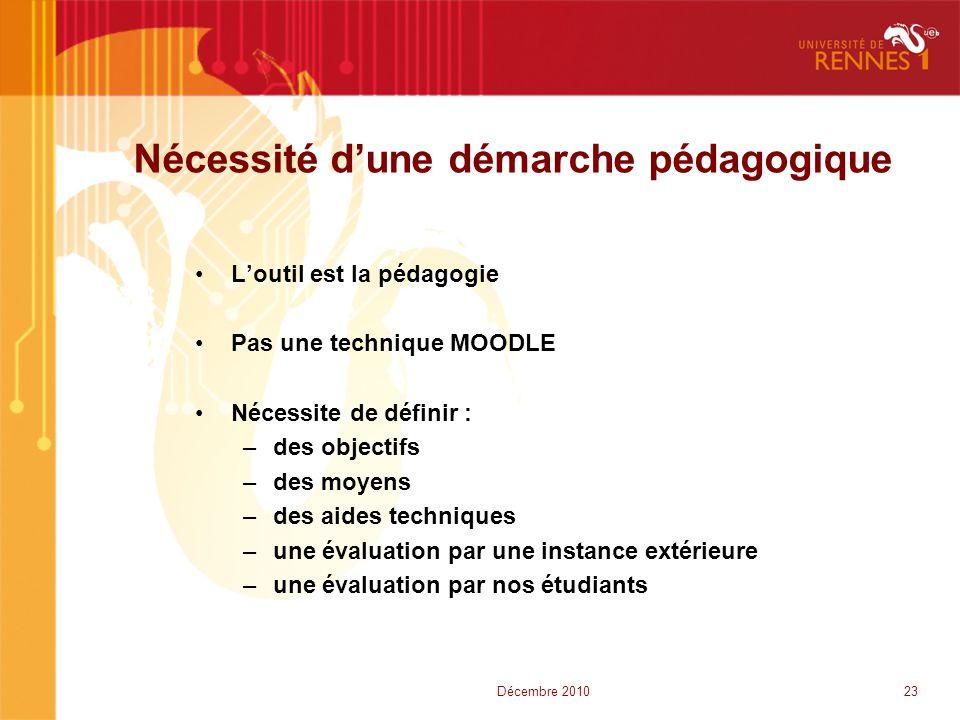Nécessité d'une démarche pédagogique •L'outil est la pédagogie •Pas une technique MOODLE •Nécessite de définir : –des objectifs –des moyens –des aides