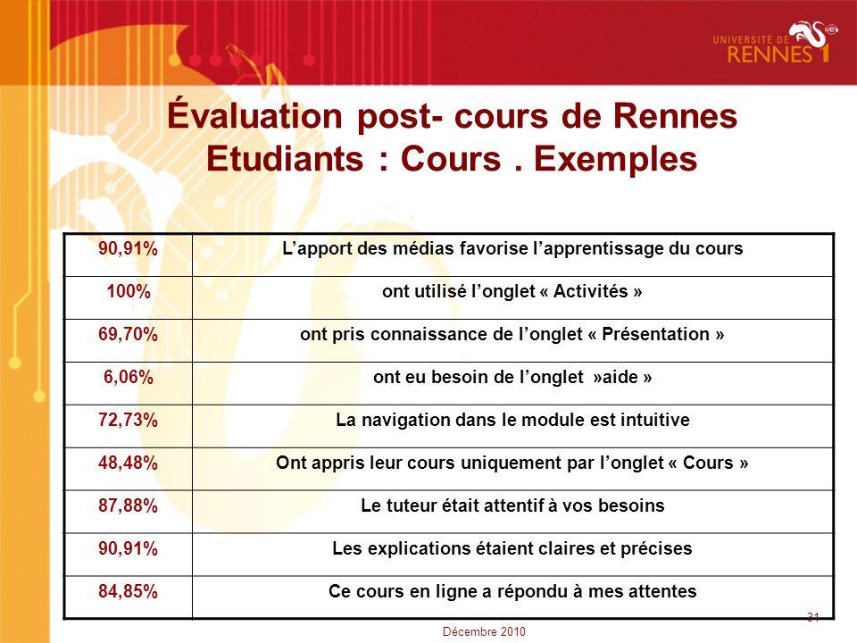 Évaluation post- cours de Rennes Etudiants : Cours. Exemples 90,91%L'apport des médias favorise l'apprentissage du cours 100%ont utilisé l'onglet « Ac