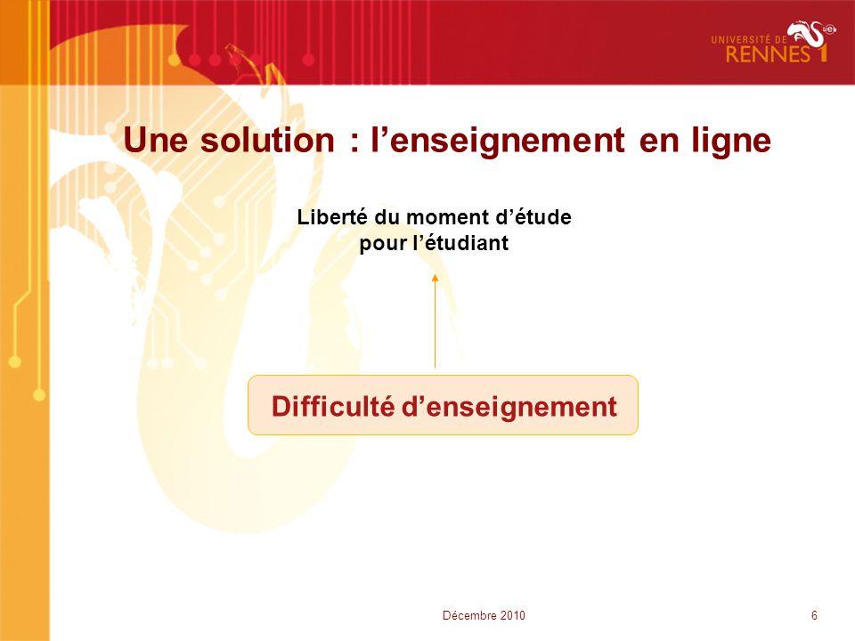 Une solution : l'enseignement en ligne Liberté du moment d'étude pour l'étudiant Difficulté d'enseignement 6Décembre 2010
