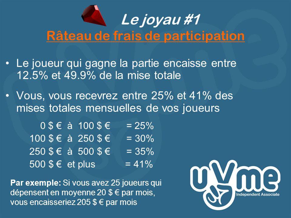 Le joyau #1 Râteau de frais de participation •Le joueur qui gagne la partie encaisse entre 12.5% et 49.9% de la mise totale •Vous, vous recevrez entre 25% et 41% des mises totales mensuelles de vos joueurs 0 $ € à 100 $ € = 25% 100 $ € à 250 $ € = 30% 250 $ € à 500 $ € = 35% 500 $ € et plus = 41% Par exemple: Si vous avez 25 joueurs qui dépensent en moyenne 20 $ € par mois, vous encaisseriez 205 $ € par mois