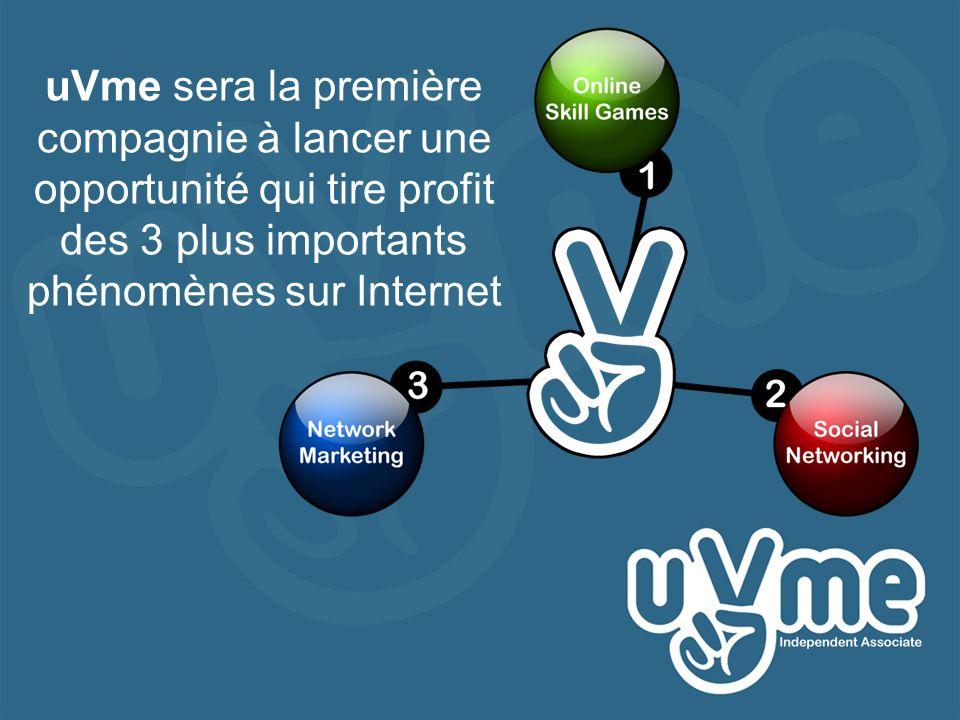 uVme sera la première compagnie à lancer une opportunité qui tire profit des 3 plus importants phénomènes sur Internet
