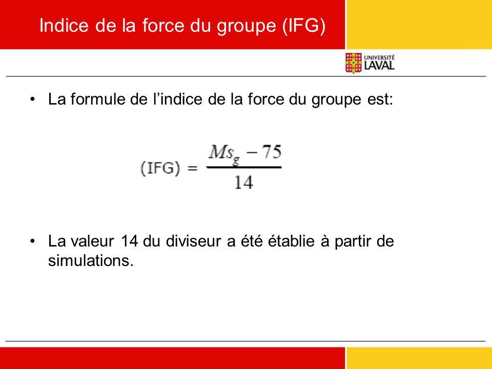 Indice de la force du groupe (IFG) •La formule de l'indice de la force du groupe est: •La valeur 14 du diviseur a été établie à partir de simulations.