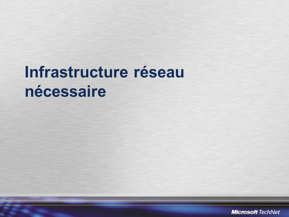 Infrastructure réseau nécessaire