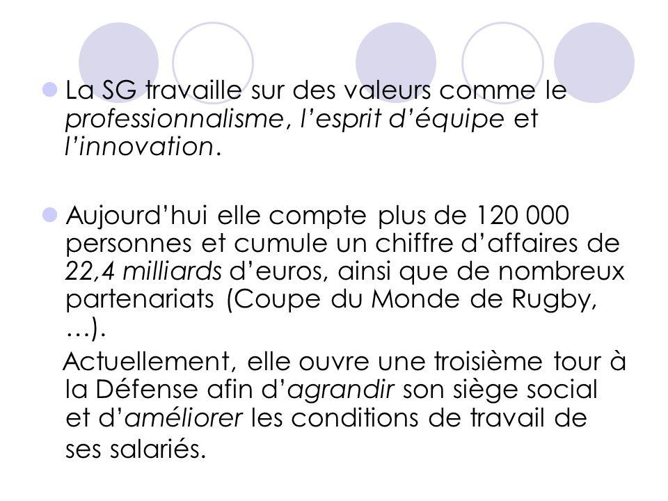  La SG travaille sur des valeurs comme le professionnalisme, l'esprit d'équipe et l'innovation.  Aujourd'hui elle compte plus de 120 000 personnes e