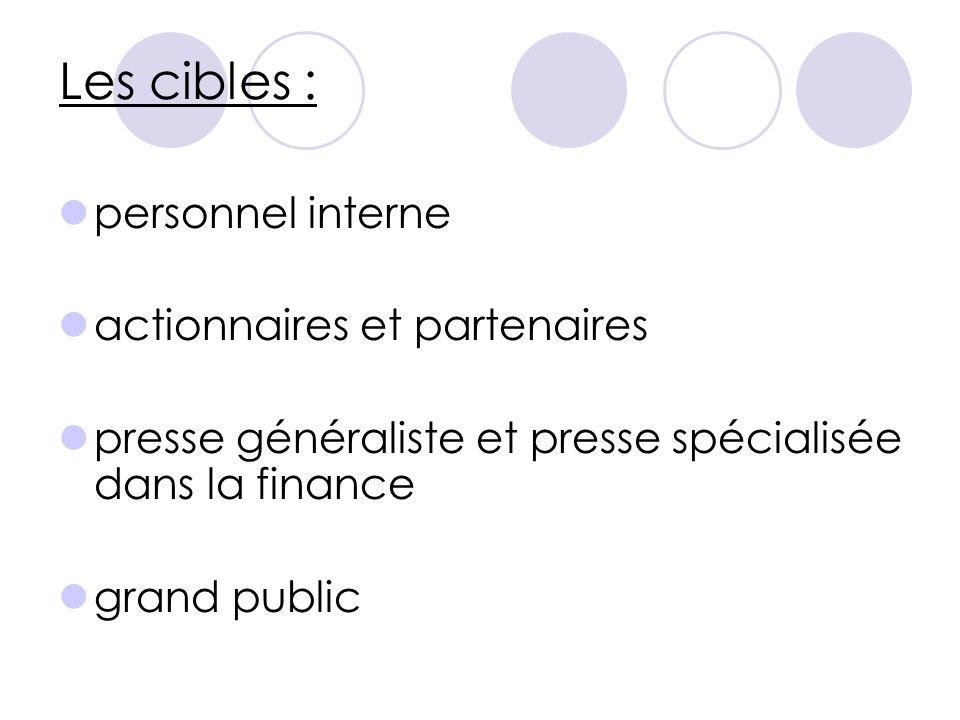 Les cibles :  personnel interne  actionnaires et partenaires  presse généraliste et presse spécialisée dans la finance  grand public