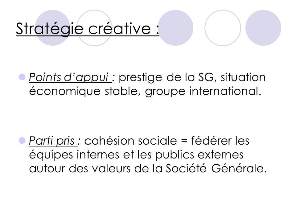 Stratégie créative :  Points d'appui : prestige de la SG, situation économique stable, groupe international.  Parti pris : cohésion sociale = fédére