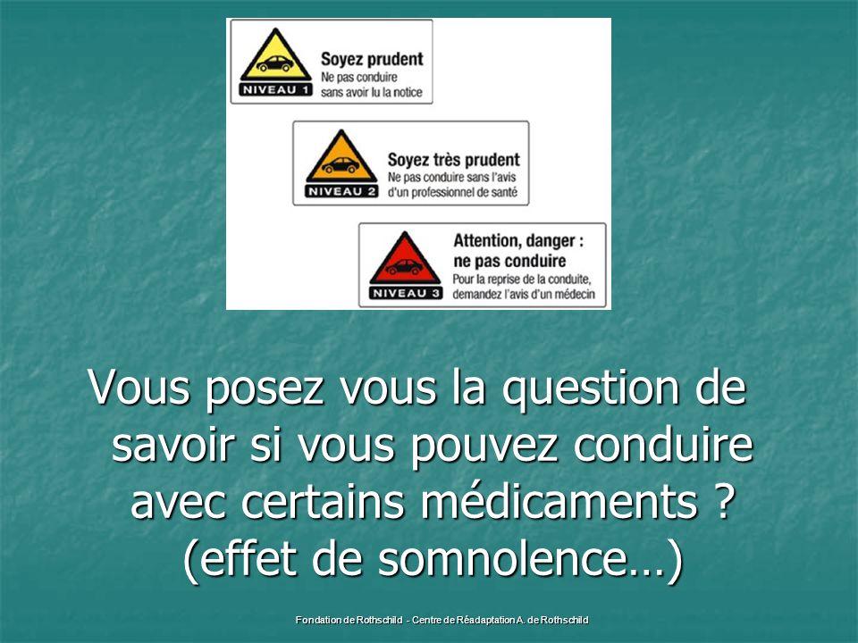 Vous posez vous la question de savoir si vous pouvez conduire avec certains médicaments ? (effet de somnolence…) Fondation de Rothschild - Centre de R