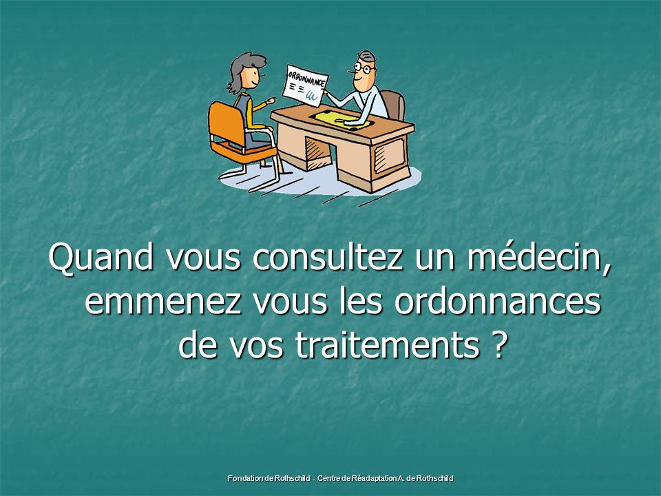 Quand vous consultez un médecin, emmenez vous les ordonnances de vos traitements ? Fondation de Rothschild - Centre de Réadaptation A. de Rothschild