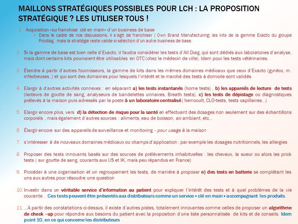 10/22/2010 MAILLONS STRATÉGIQUES POSSIBLES POUR LCH : LA PROPOSITION STRATÉGIQUE ? LES UTILISER TOUS ! 1.Acquisition «ou franchise clé en main» d'un b