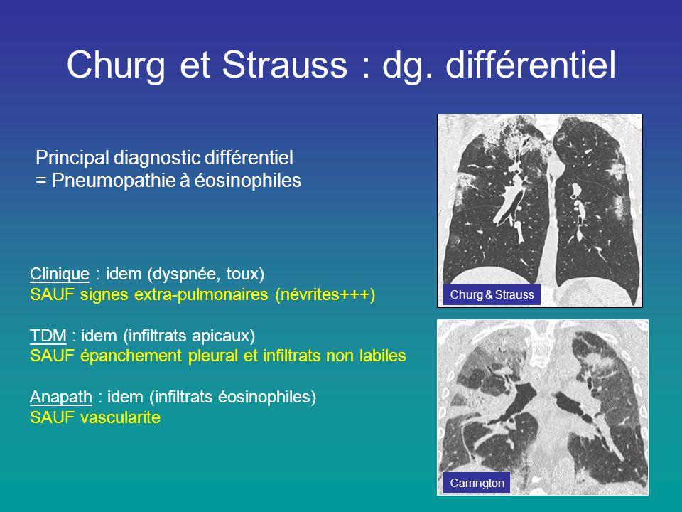 Churg et Strauss : dg. différentiel Principal diagnostic différentiel = Pneumopathie à éosinophiles Clinique : idem (dyspnée, toux) SAUF signes extra-