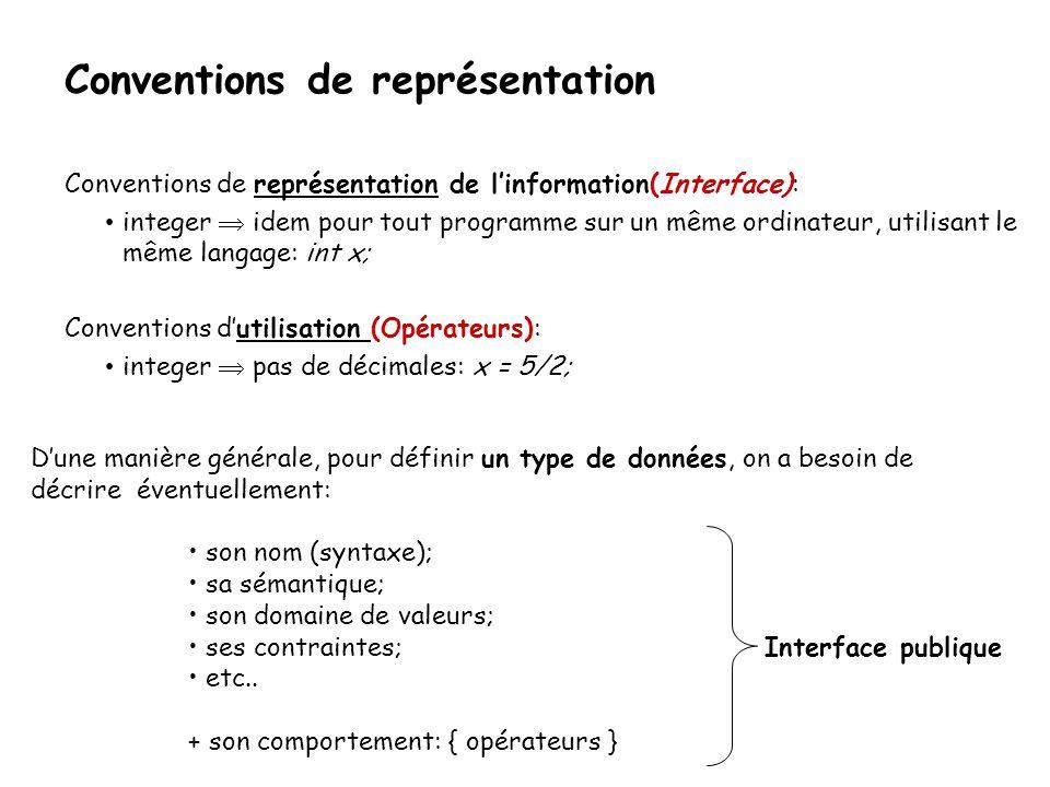 Spécifications « C++ » L  L + i x • prototype de la méthode implantant l'opérateur: • void ajouter(TypeEl x, int i) throw(range_error, length_error); • préconditions  conditions devant être vraies au départ pour assurer le bon fonctionnement de l 'opérateur • La liste ne doit pas être pleine et i  [1,|L|+1] • postconditions  conditions étant vraies (observables) après l'application (correcte) de l'opérateur • La liste contient x si les préconditions sont respectées • La liste est inchangée sinon et : • Exceptions  les exceptions lancées par la méthode lors d'un problème • si L est pleine, • si i  [1,|L|+1] • valeur retournée en output de l'application de l 'opérateur: • aucune