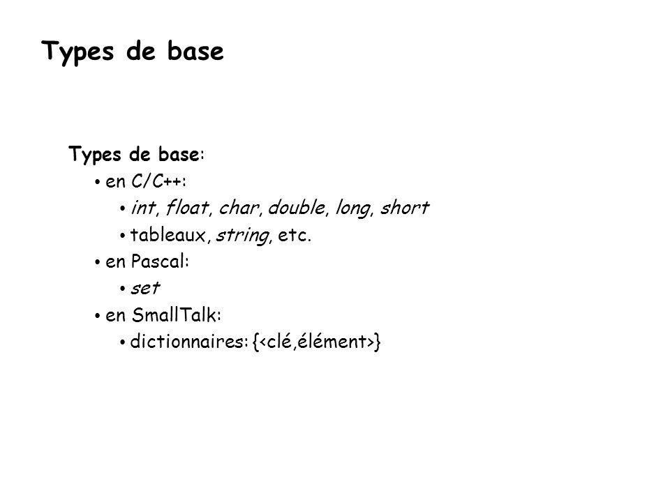 Avec les types de données de base: donnéesprogramme interface int x, y; y = x + 1; int x, y; =, +, -, ++, --, *, /,...