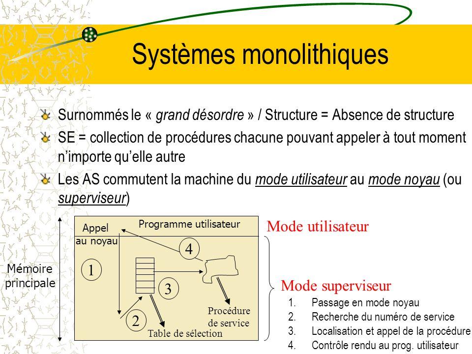 Structure d'un SE (vue interne)  modèles peuvent être utilisées pour réaliser un SE 4 structures expérimentées (non exhaustifs) : – systèmes monolith