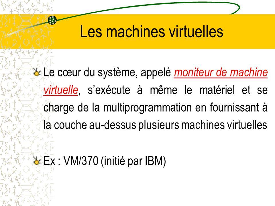 Systèmes à couches Structuration du SE Chaque couche s'appuyant sur la couche inférieure 5opérateur 4programmes utilisateurs 3gestion des E/S 2 commun