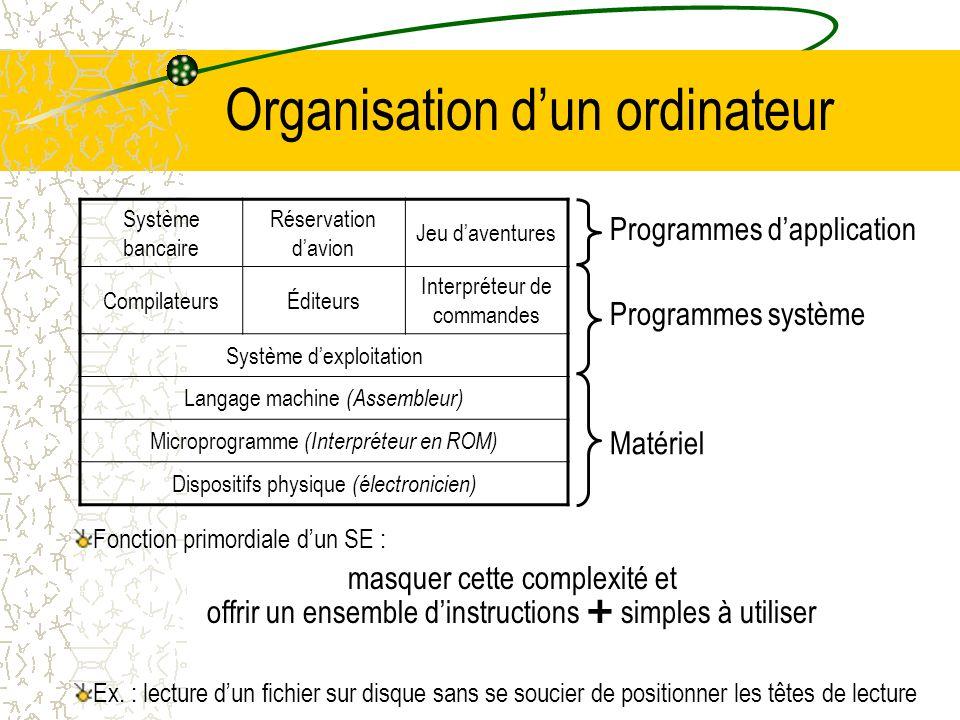 Sans logiciels : l'ordinateur est inutile 2 catégories de logiciels : –Programmes systèmes •Permettent le fonctionnement de l'ordinateur –Programmes d