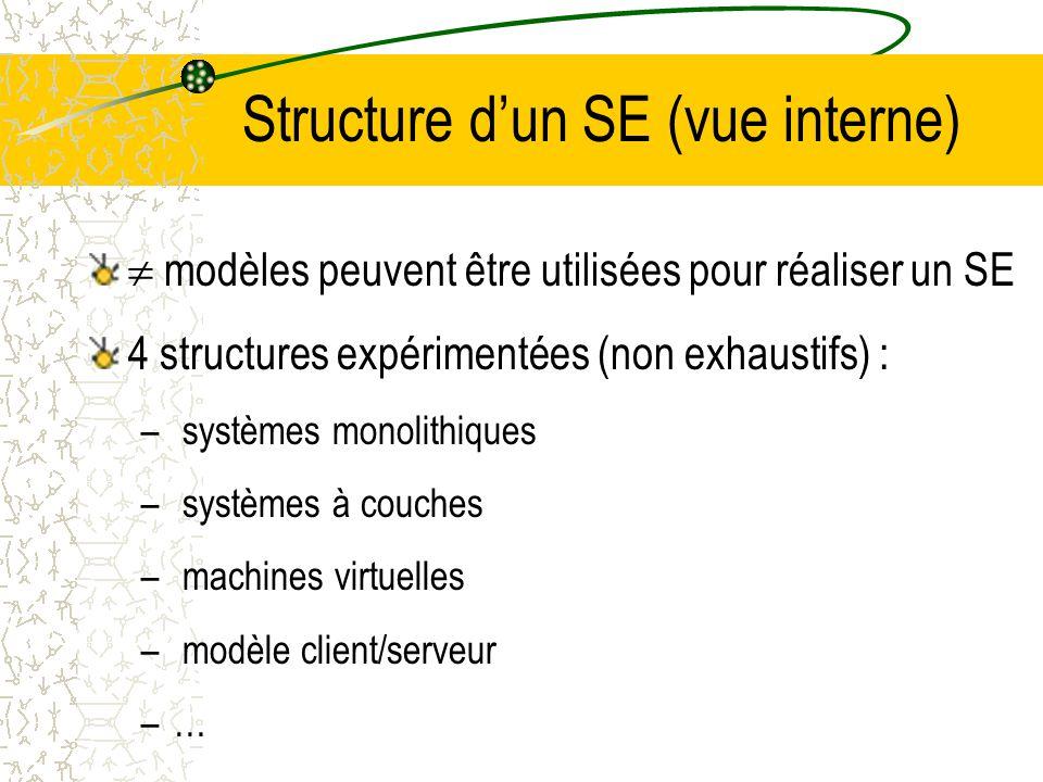 Les fichiers Tâche fondamentale du SE : Offrir un modèle d'accès aux fichiers facile d'emploi et indépendant du matériel en masquant les spécificités