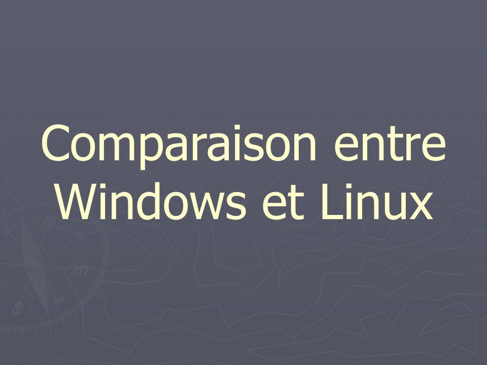 Historique Linux Linus B.Torvalds créa Linux au début des années 90, il voulait créer son propre système d'exploitation comme projet de fin d'étude.