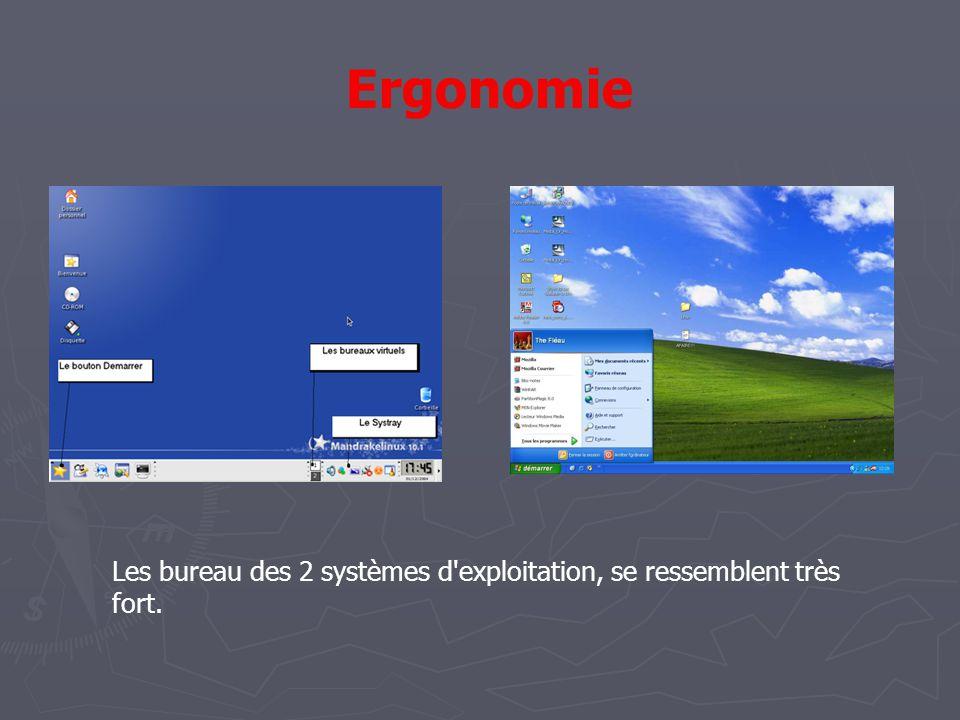 Ergonomie Les bureau des 2 systèmes d exploitation, se ressemblent très fort.