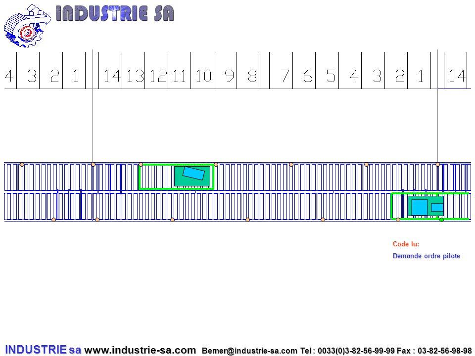 INDUSTRIE sa www.industrie-sa.com Bemer@industrie-sa.com Tel : 0033(0)3-82-56-99-99 Fax : 03-82-56-98-98 Code lu: Demande ordre pilote