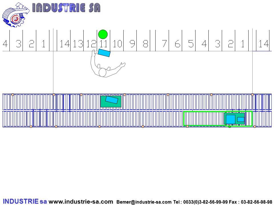 INDUSTRIE sa www.industrie-sa.com Bemer@industrie-sa.com Tel : 0033(0)3-82-56-99-99 Fax : 03-82-56-98-98