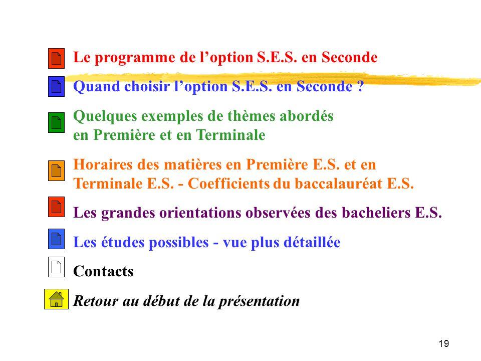 19 Le programme de l'option S.E.S. en Seconde Quand choisir l'option S.E.S. en Seconde ? Quelques exemples de thèmes abordés en Première et en Termina