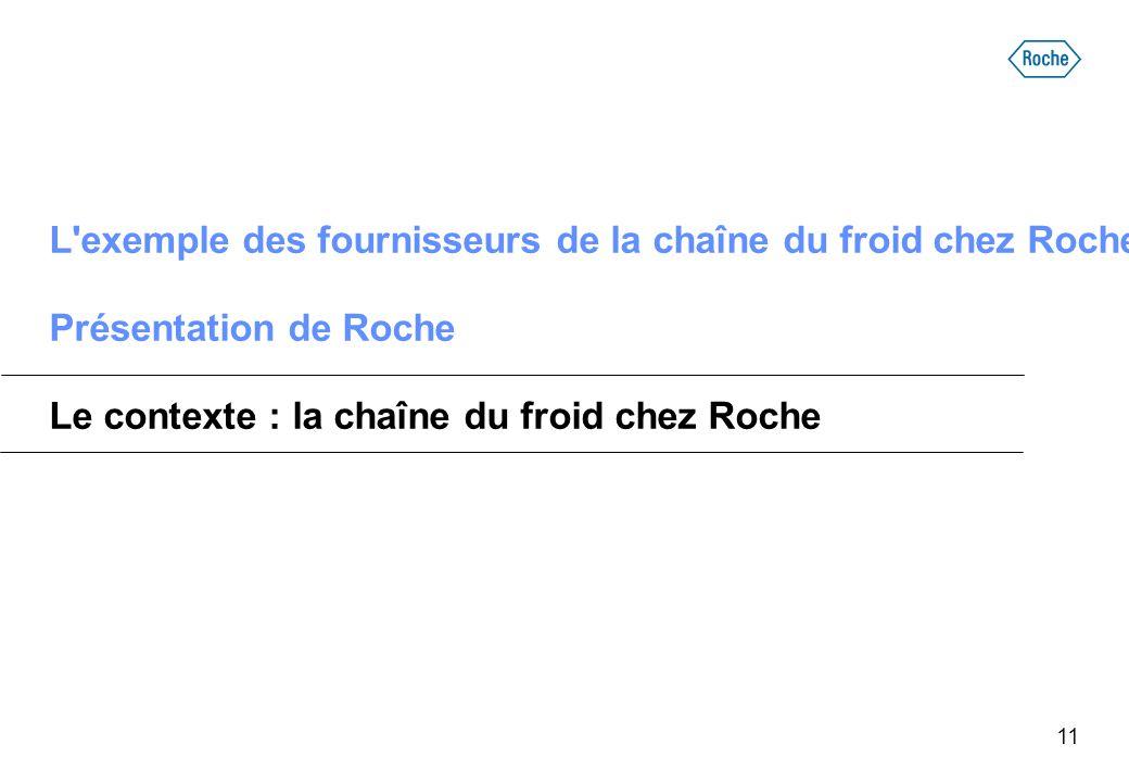 11 L'exemple des fournisseurs de la chaîne du froid chez Roche Présentation de Roche Le contexte : la chaîne du froid chez Roche