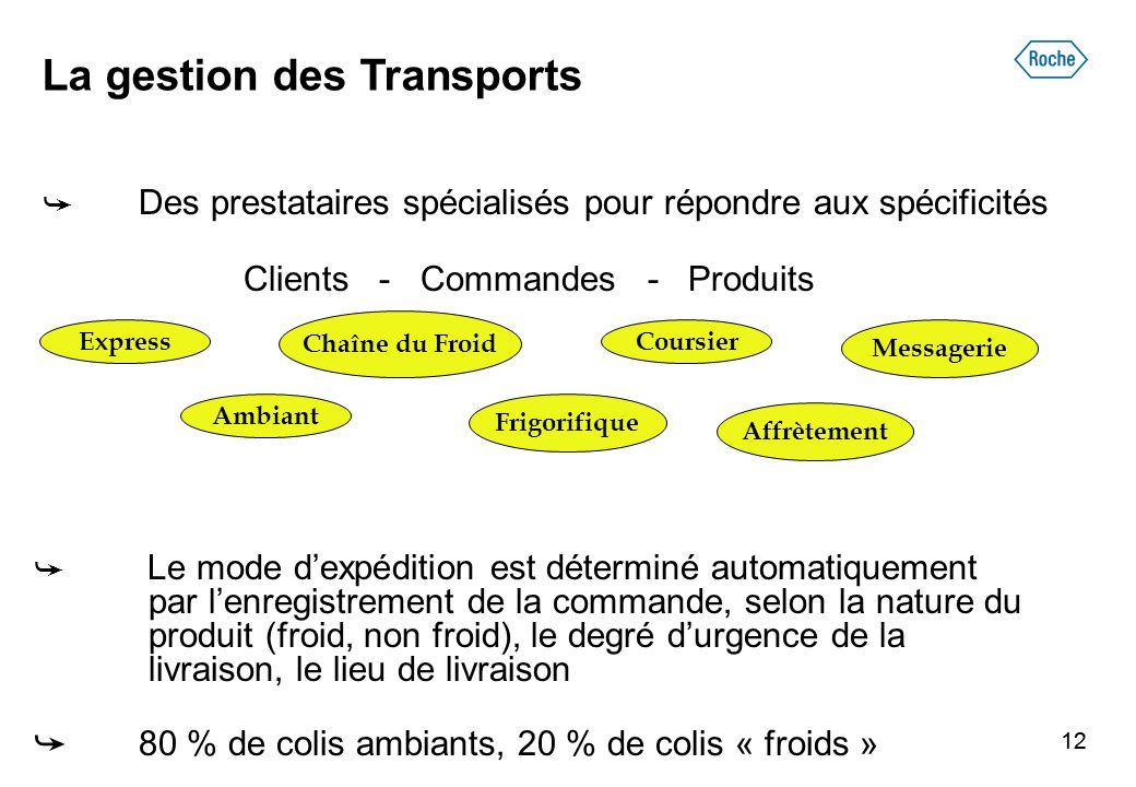 12 La gestion des Transports ➥ Des prestataires spécialisés pour répondre aux spécificités Clients - Commandes - Produits ➥ Le mode d'expédition est d