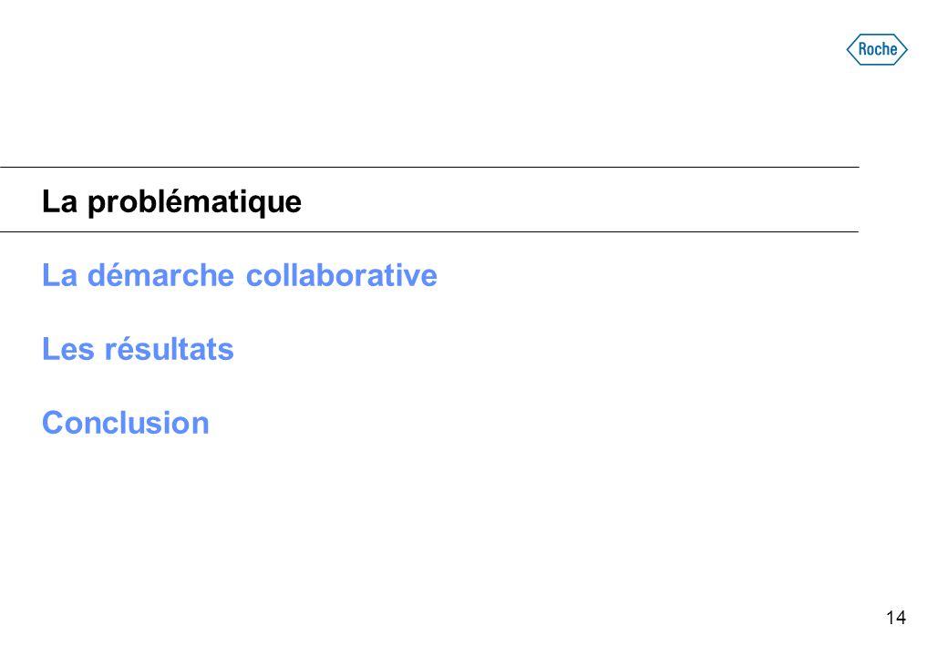 14 La problématique La démarche collaborative Les résultats Conclusion
