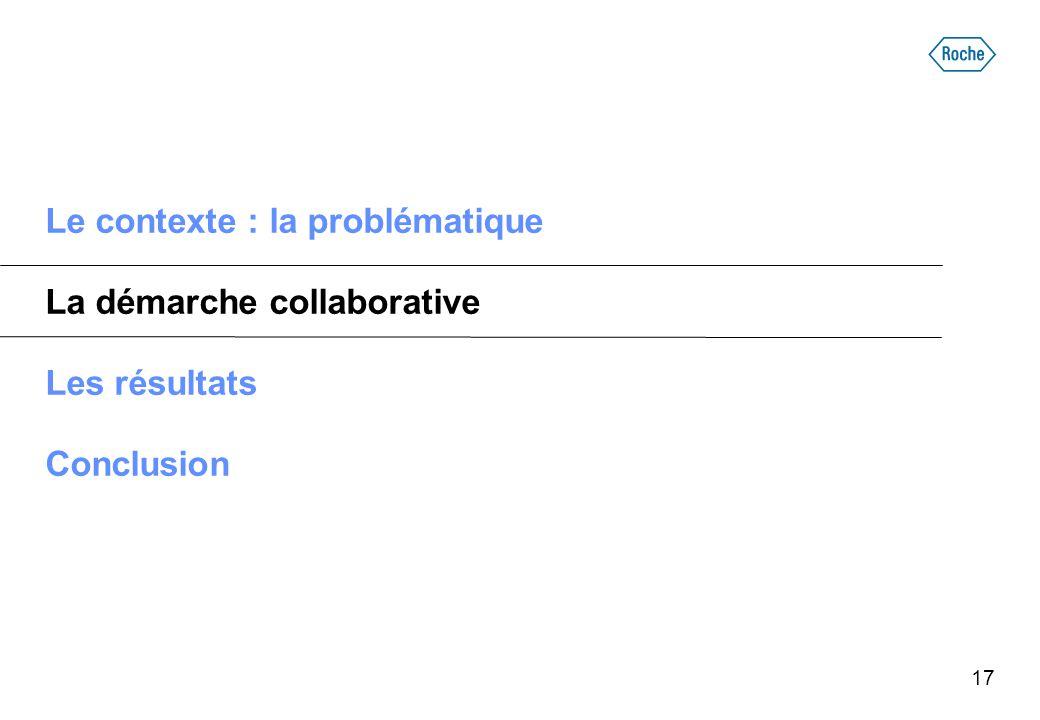 17 Le contexte : la problématique La démarche collaborative Les résultats Conclusion