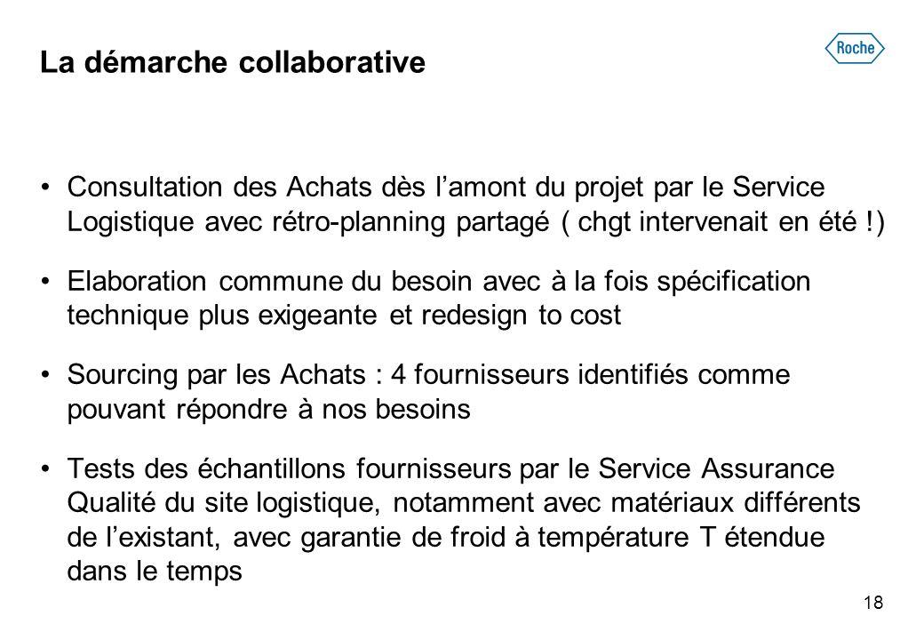 18 La démarche collaborative •Consultation des Achats dès l'amont du projet par le Service Logistique avec rétro-planning partagé ( chgt intervenait e